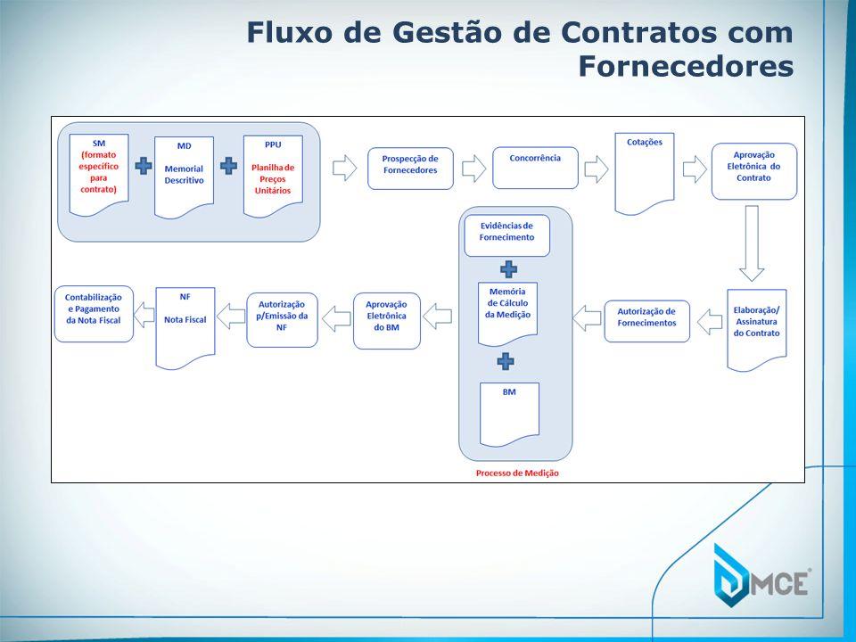 Referências e contatos Contato(s): Adelmo G.