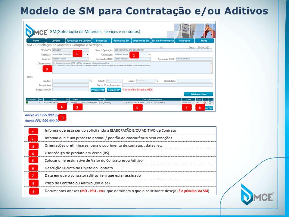 Modelo de SM para Contratação e/ou Aditivos