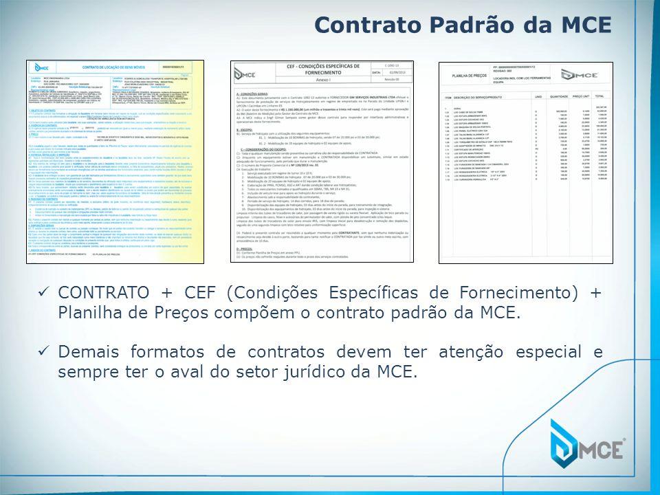Contrato Padrão da MCE CONTRATO + CEF (Condições Específicas de Fornecimento) + Planilha de Preços compõem o contrato padrão da MCE. Demais formatos d