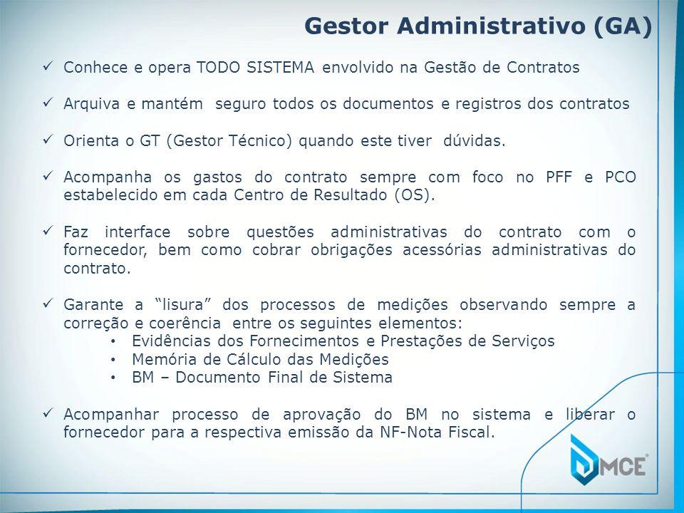 Gestor Administrativo (GA) Conhece e opera TODO SISTEMA envolvido na Gestão de Contratos Arquiva e mantém seguro todos os documentos e registros dos c