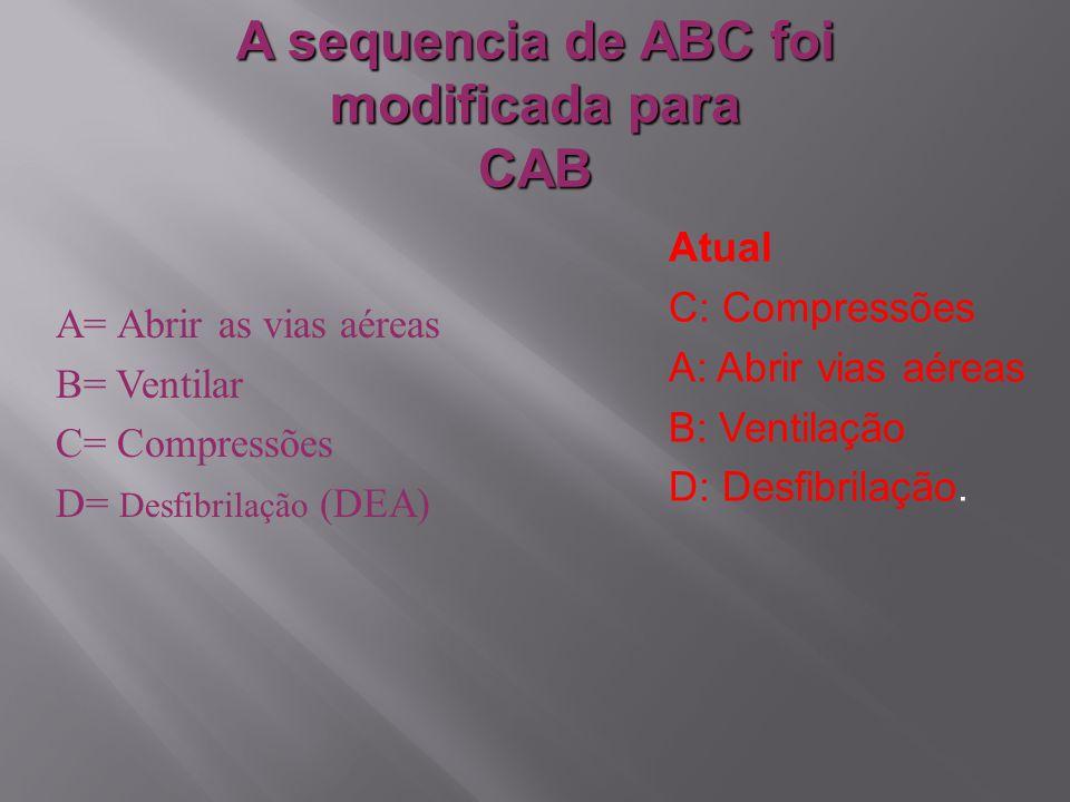 A sequencia de ABC foi modificada para CAB A= Abrir as vias aéreas B= Ventilar C= Compressões D= Desfibrilação (DEA) Atual C: Compressões A: Abrir vias aéreas B: Ventilação D: Desfibrilação.
