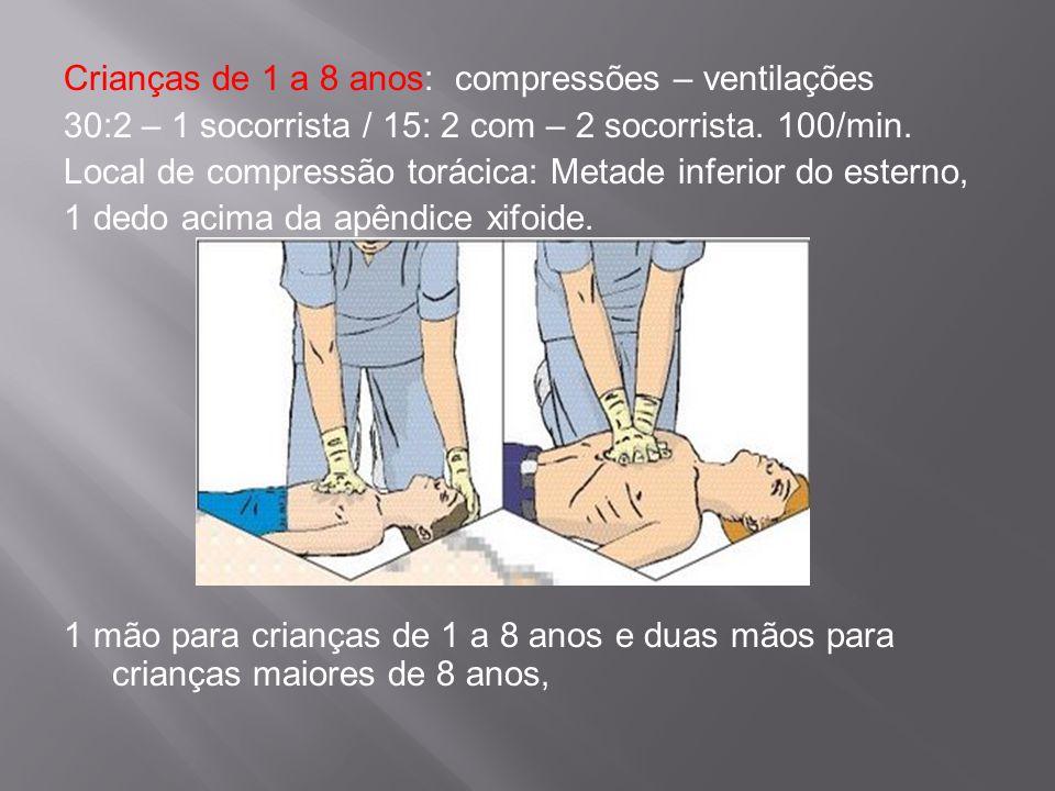 Crianças de 1 a 8 anos: compressões – ventilações 30:2 – 1 socorrista / 15: 2 com – 2 socorrista. 100/min. Local de compressão torácica: Metade inferi