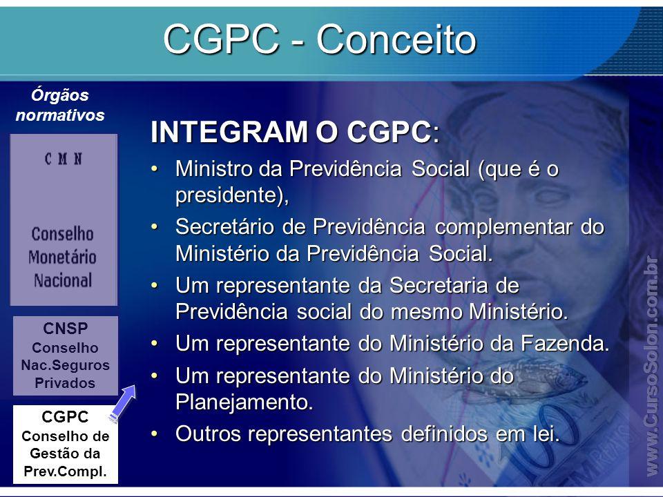CGPC - Conceito Órgãos normativos CNSP Conselho Nac.Seguros Privados CGPC Conselho de Gestão da Prev.Compl. INTEGRAM O CGPC: Ministro da Previdência S