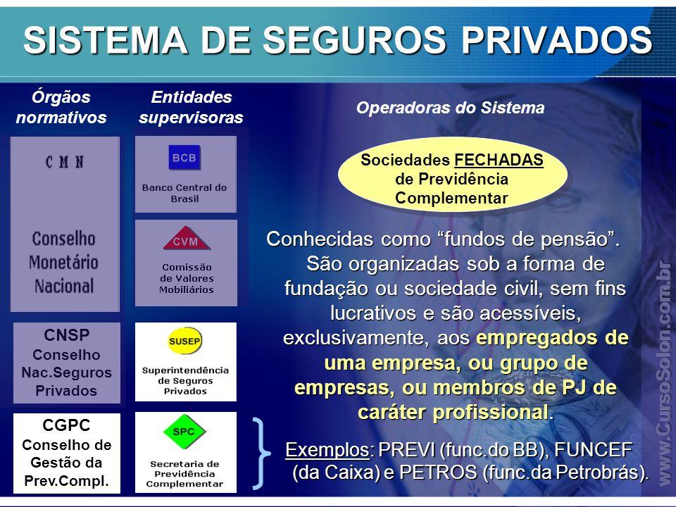 Órgãos normativos CNSP Conselho Nac.Seguros Privados CGPC Conselho de Gestão da Prev.Compl. Entidades supervisoras Operadoras do Sistema Sociedades FE