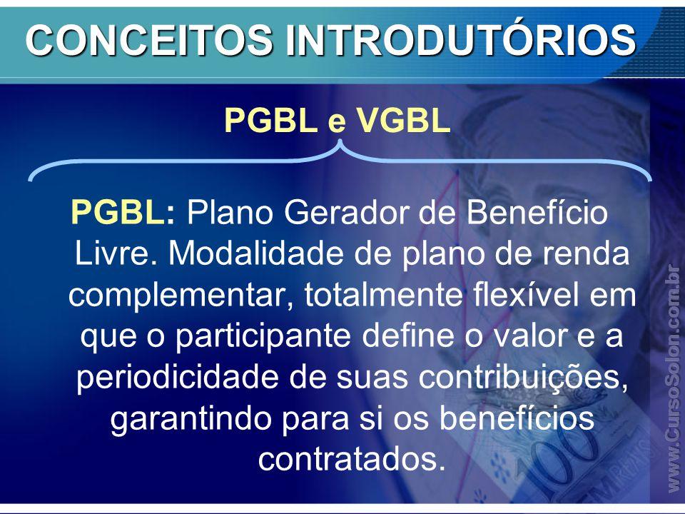 CONCEITOS INTRODUTÓRIOS PGBL: Plano Gerador de Benefício Livre. Modalidade de plano de renda complementar, totalmente flexível em que o participante d