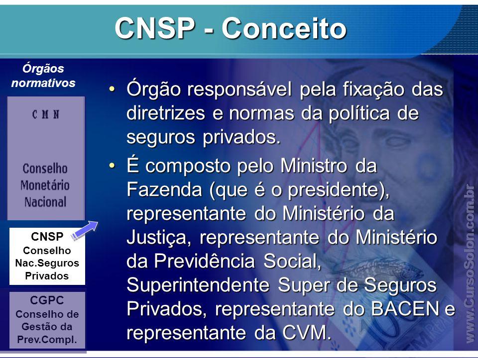 CNSP - Conceito Órgão responsável pela fixação das diretrizes e normas da política de seguros privados.Órgão responsável pela fixação das diretrizes e