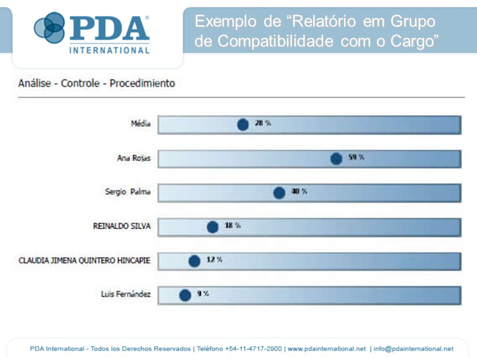 Exemplo de Relatório em Grupo de Compatibilidade com o Cargo