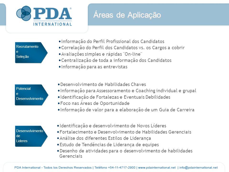 Áreas de Aplicação Recrutamento e Seleção Informação do Perfil Profissional dos Candidatos Correlação do Perfil dos Candidatos vs.