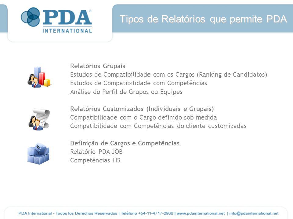 Tipos de Relatórios que permite PDA Relatórios Grupais Estudos de Compatibilidade com os Cargos (Ranking de Candidatos) Estudos de Compatibilidade com Competências Análise do Perfil de Grupos ou Equipes Relatórios Customizados (Individuais e Grupais) Compatibilidade com o Cargo definido sob medida Compatibilidade com Competências do cliente customizadas Definição de Cargos e Competências Relatório PDA JOB Competências HS