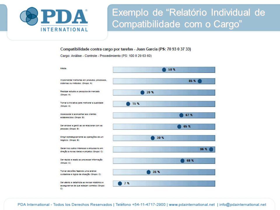 Exemplo de Relatório Individual de Compatibilidade com o Cargo