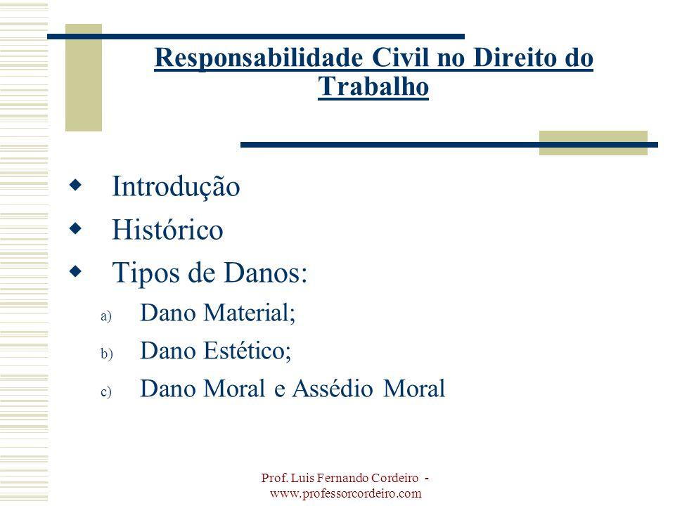 Prof. Luis Fernando Cordeiro - www.professorcordeiro.com Responsabilidade Civil no Direito do Trabalho Introdução Histórico Tipos de Danos: a) Dano Ma