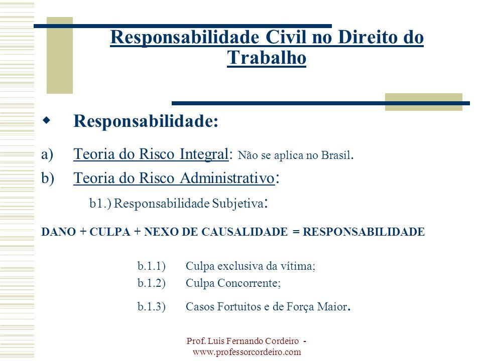 Prof. Luis Fernando Cordeiro - www.professorcordeiro.com Responsabilidade Civil no Direito do Trabalho Responsabilidade: a)Teoria do Risco Integral: N