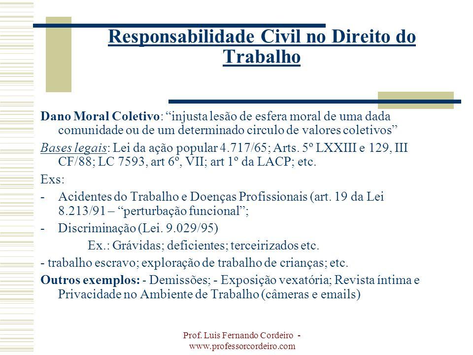 Prof. Luis Fernando Cordeiro - www.professorcordeiro.com Responsabilidade Civil no Direito do Trabalho Dano Moral Coletivo: injusta lesão de esfera mo