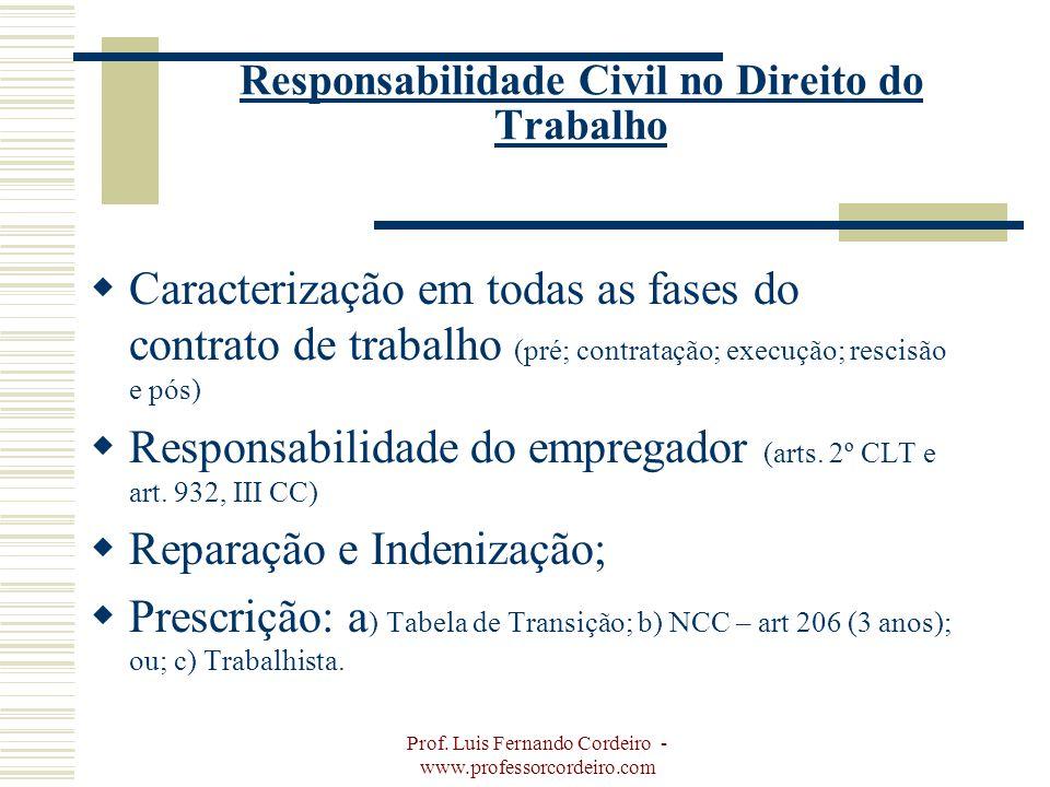 Prof. Luis Fernando Cordeiro - www.professorcordeiro.com Responsabilidade Civil no Direito do Trabalho Caracterização em todas as fases do contrato de