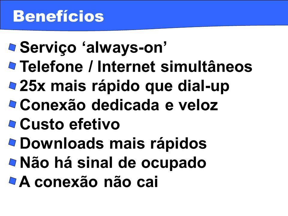 · Serviço always-on · Telefone / Internet simultâneos · 25x mais rápido que dial-up · Conexão dedicada e veloz · Custo efetivo · Downloads mais rápido