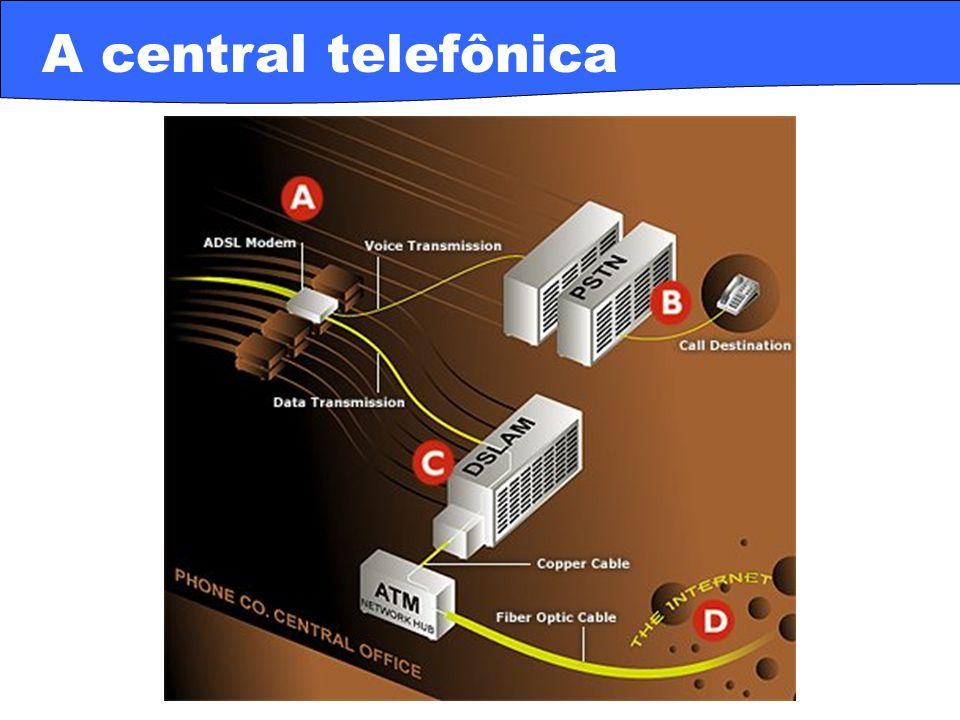 A central telefônica