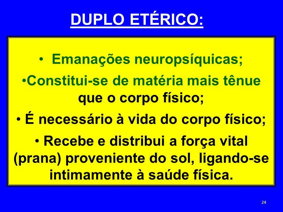 Emanações neuropsíquicas; Constitui-se de matéria mais tênue que o corpo físico; É necessário à vida do corpo físico; Recebe e distribui a força vital