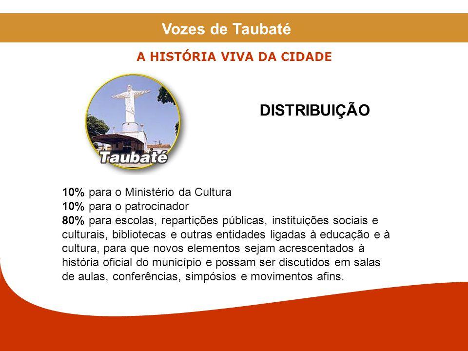 10% para o Ministério da Cultura 10% para o patrocinador 80% para escolas, repartições públicas, instituições sociais e culturais, bibliotecas e outra