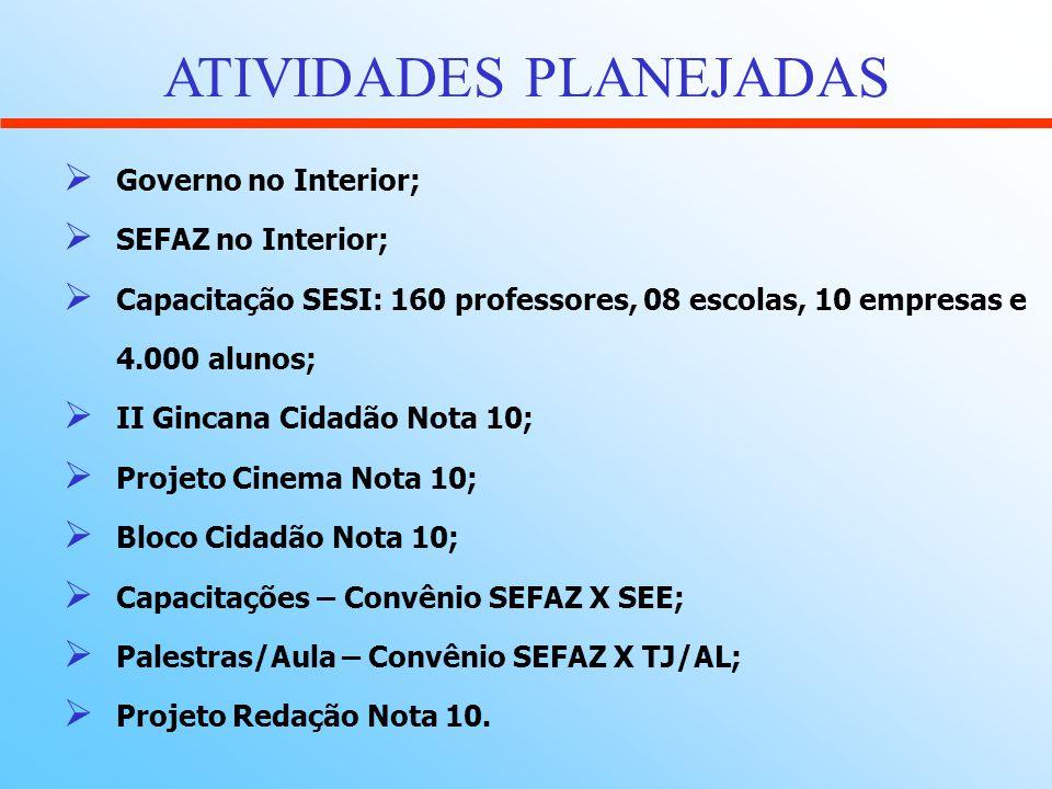 ATIVIDADES PLANEJADAS Governo no Interior; SEFAZ no Interior; Capacitação SESI: 160 professores, 08 escolas, 10 empresas e 4.000 alunos; II Gincana Ci