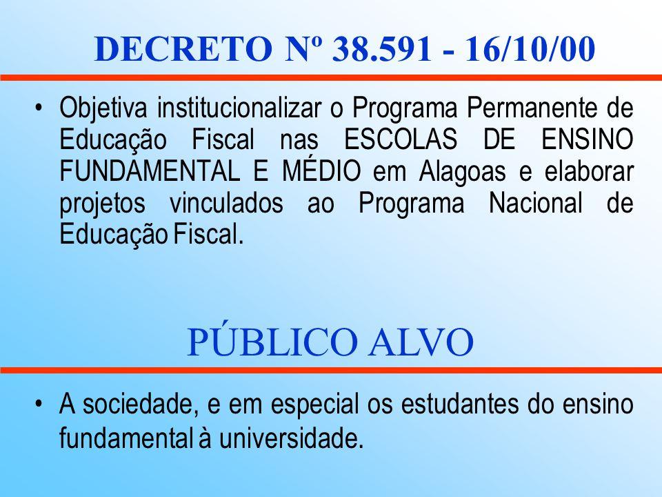 DECRETO Nº 38.591 - 16/10/00 Objetiva institucionalizar o Programa Permanente de Educação Fiscal nas ESCOLAS DE ENSINO FUNDAMENTAL E MÉDIO em Alagoas