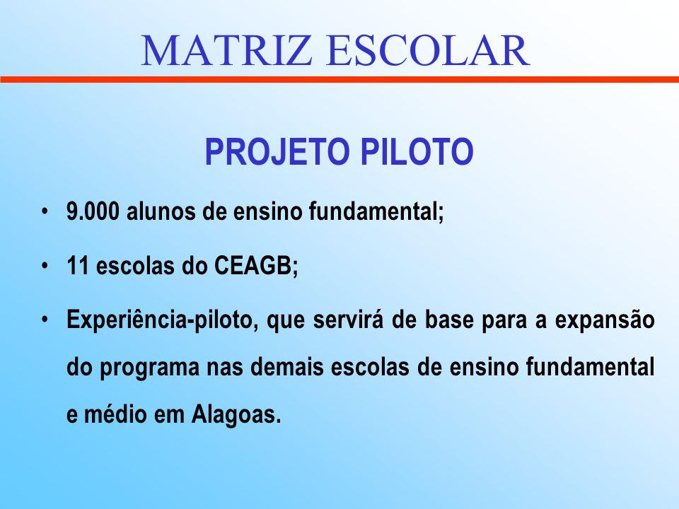 MATRIZ ESCOLAR 9.000 alunos de ensino fundamental; 11 escolas do CEAGB; Experiência-piloto, que servirá de base para a expansão do programa nas demais