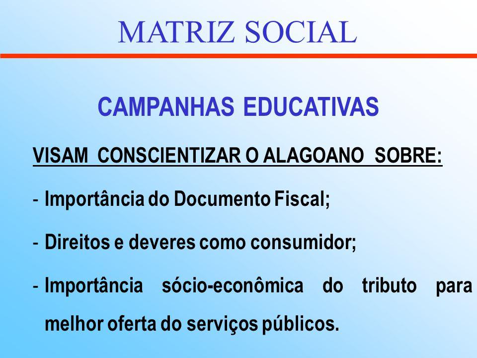 VISAM CONSCIENTIZAR O ALAGOANO SOBRE: - Importância do Documento Fiscal; - Direitos e deveres como consumidor; - Importância sócio-econômica do tribut