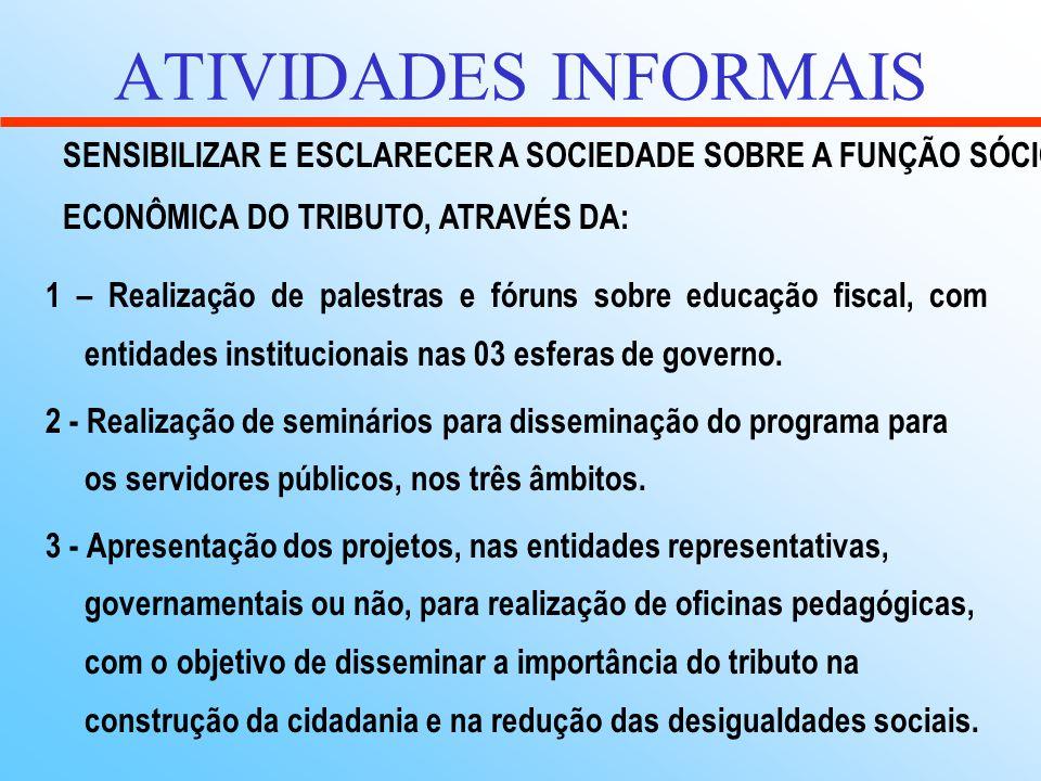 ATIVIDADES DESENVOLVIDAS PALESTRA PARA 200 PROFESSORES DO CEAGB; CURSO SOBRE TRIBUTOS, CIDADANIA E RELAÇÃO ESTADO x CIDADÃO PARA 50 PROFESSORES DO CEAGB; CAMPANHA NATALINA DE EDUCAÇÃO FISCAL NO IGUATEMI (12/02); CONCURSO PARA PREMIAR MELHOR PLANO DE AULA PARA OS PROFESSORES DO CEAGB PARTICIPANTES DO 1º CURSO DE CAPACITAÇÃO; DIVULGAÇÃO DO PEF (JORNAIS, TV, BRINDES, GOVERNO NO INTERIOR ETC.); CONVÊNIO SEFAZ X TJ/AL;