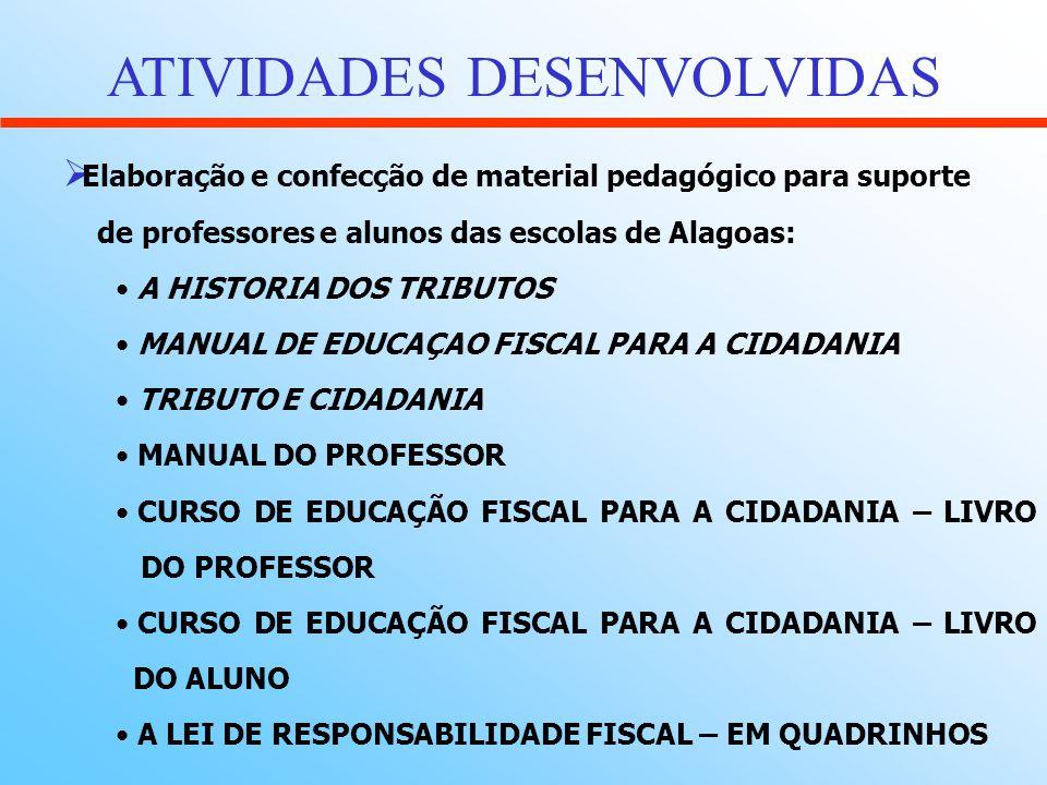ATIVIDADES DESENVOLVIDAS Elaboração e confecção de material pedagógico para suporte de professores e alunos das escolas de Alagoas: A HISTORIA DOS TRI