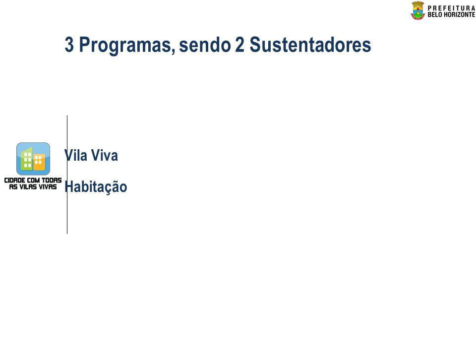 Vila Viva Habitação 3 Programas, sendo 2 Sustentadores