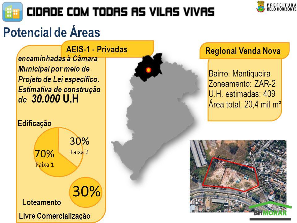 OUTRAS ÁREAS EM ESTUDO Estimativa de construção de 16.000 U.H em 1.400.000 m² de área edificável no município.