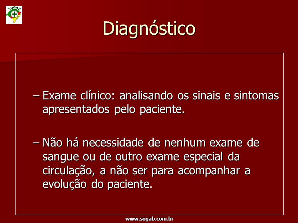 www.sogab.com.br –Exame clínico: analisando os sinais e sintomas apresentados pelo paciente. –Não há necessidade de nenhum exame de sangue ou de outro