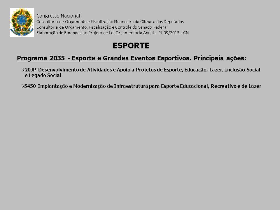 Programa 2035 - Esporte e Grandes Eventos Esportivos. Principais ações: Congresso Nacional 20JP-Desenvolvimento de Atividades e Apoio a Projetos de Es