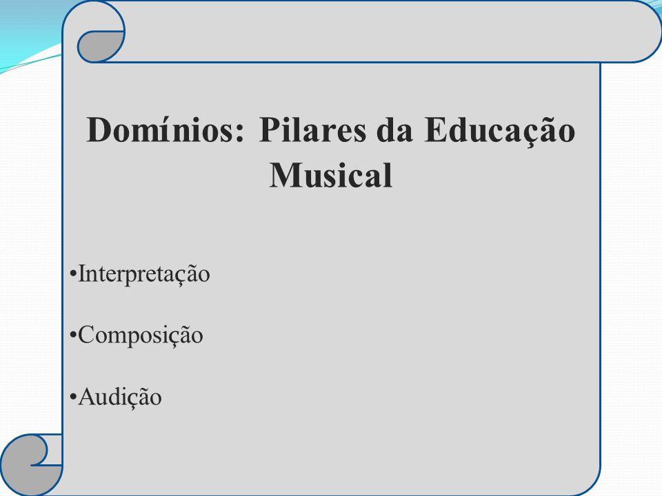 Conceitos: Timbre Identifica instrumentos musicais, a partir de uma partitura (gr á fica/visual/auditiva); Identifica auditivamente uma fonte sonora; Explora timbricamente diferentes instrumentos musicais;