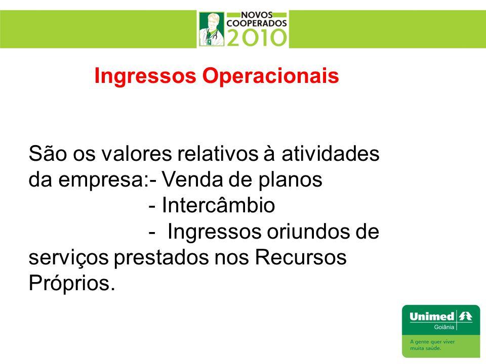 Ingressos Operacionais São os valores relativos à atividades da empresa:- Venda de planos - Intercâmbio - Ingressos oriundos de serviços prestados nos