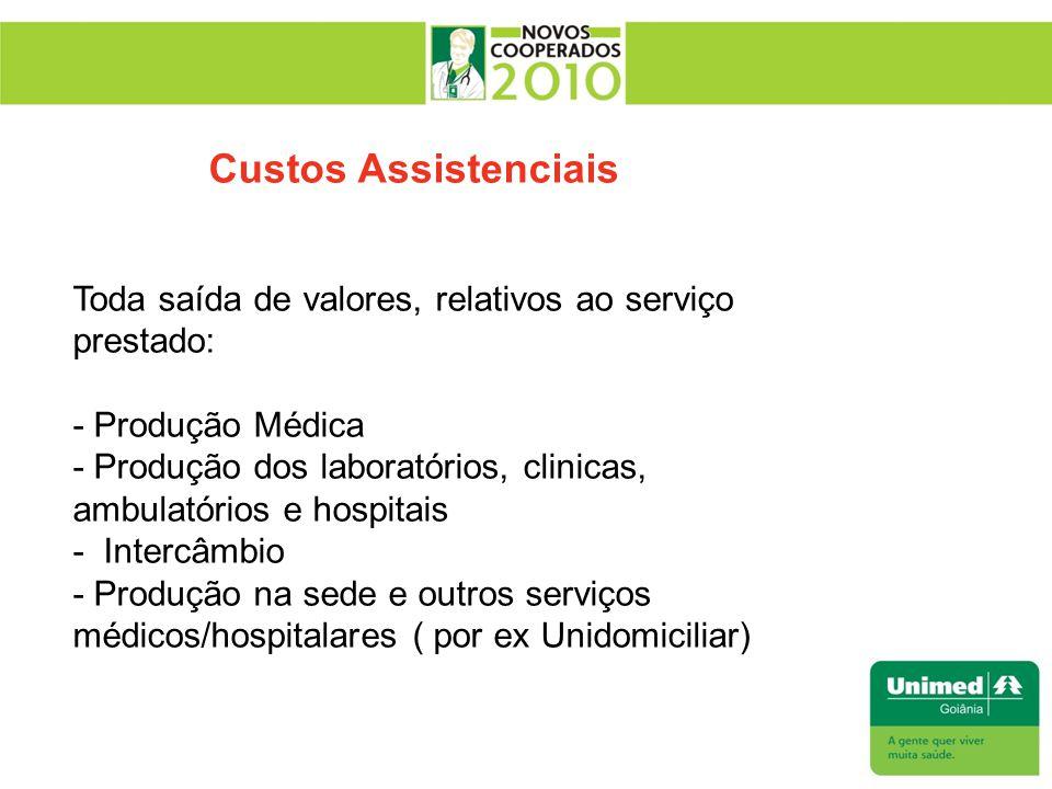 Custos Assistenciais Toda saída de valores, relativos ao serviço prestado: - Produção Médica - Produção dos laboratórios, clinicas, ambulatórios e hos
