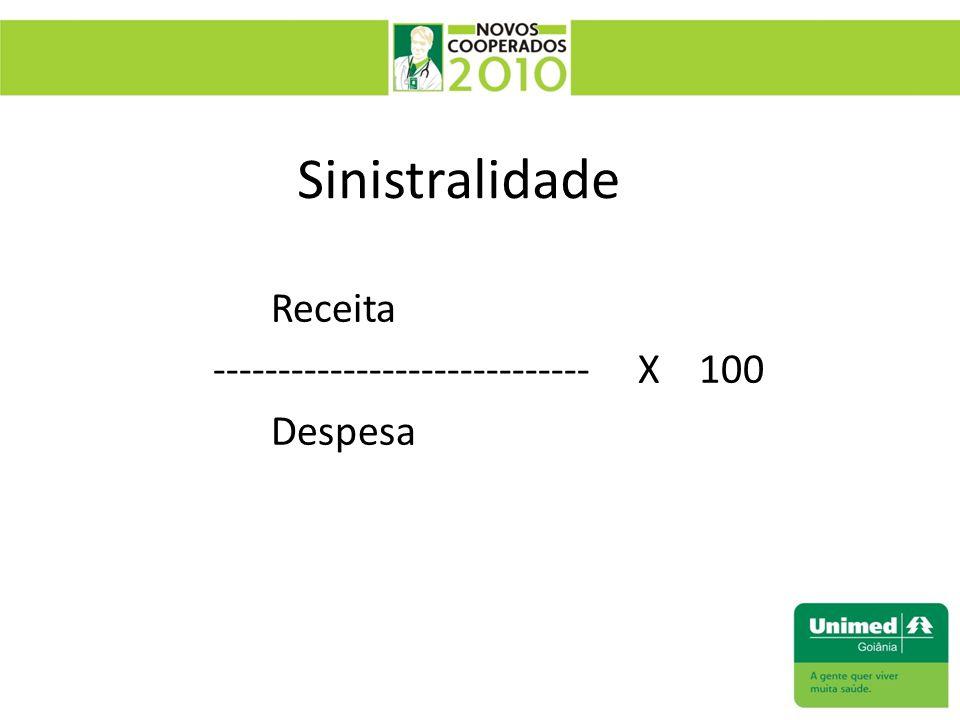 Sinistralidade Receita ----------------------------- X 100 Despesa