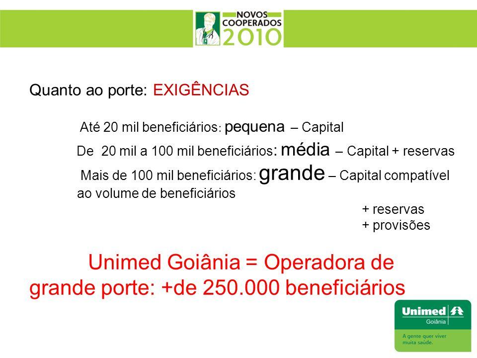 Quanto ao porte: EXIGÊNCIAS Até 20 mil beneficiários : pequena – Capital De 20 mil a 100 mil beneficiários : média – Capital + reservas Mais de 100 mi