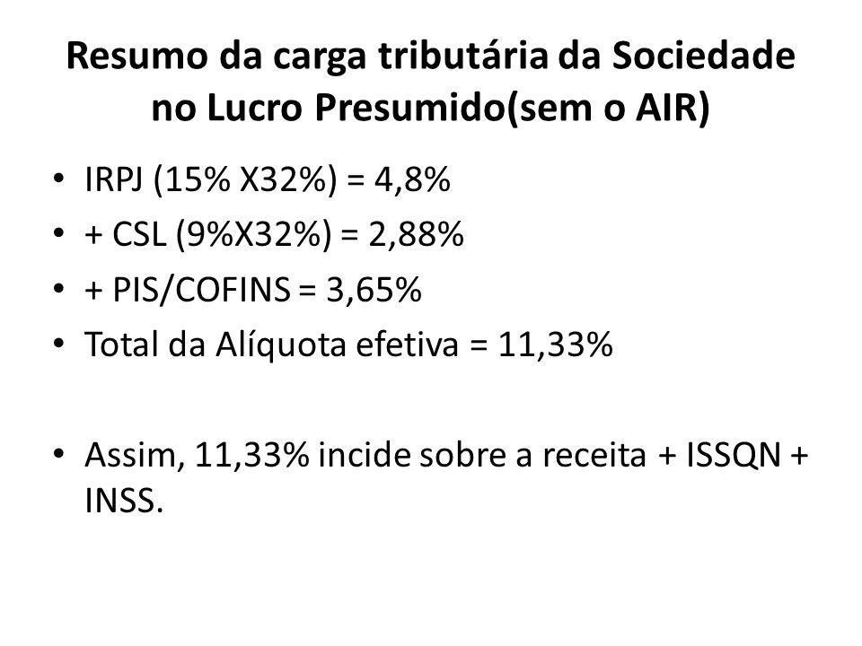 Resumo da carga tributária da Sociedade no Lucro Presumido(sem o AIR) IRPJ (15% X32%) = 4,8% + CSL (9%X32%) = 2,88% + PIS/COFINS = 3,65% Total da Alíq