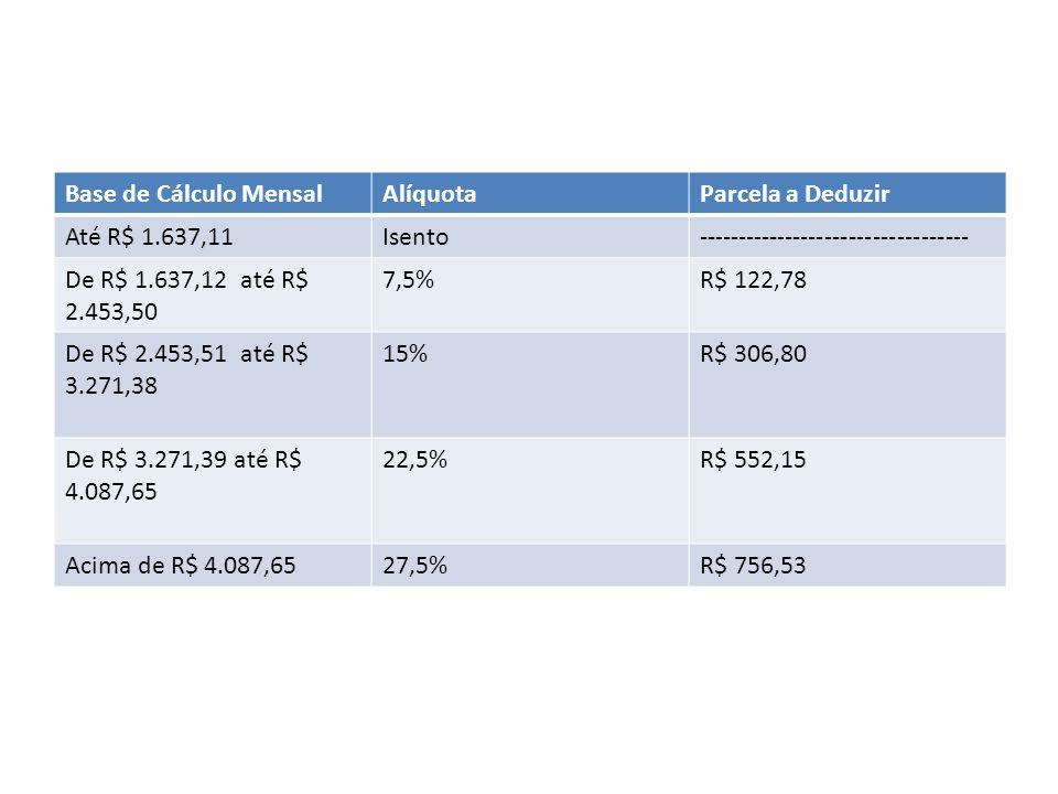 Base de Cálculo MensalAlíquotaParcela a Deduzir Até R$ 1.637,11Isento---------------------------------- De R$ 1.637,12 até R$ 2.453,50 7,5%R$ 122,78 D