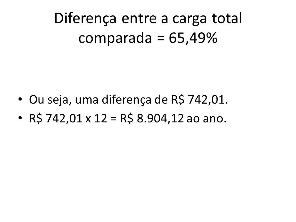 Diferença entre a carga total comparada = 65,49% Ou seja, uma diferença de R$ 742,01. R$ 742,01 x 12 = R$ 8.904,12 ao ano.