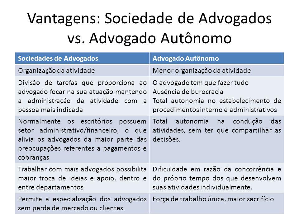 Vantagens: Sociedade de Advogados vs. Advogado Autônomo Sociedades de AdvogadosAdvogado Autônomo Organização da atividadeMenor organização da atividad
