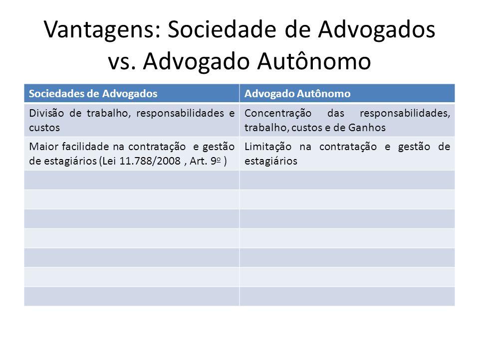 Vantagens: Sociedade de Advogados vs. Advogado Autônomo Sociedades de AdvogadosAdvogado Autônomo Divisão de trabalho, responsabilidades e custos Conce