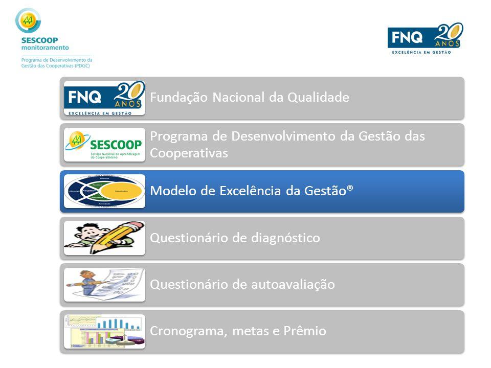 Fundação Nacional da Qualidade Programa de Desenvolvimento da Gestão das Cooperativas Modelo de Excelência da Gestão® Questionário de diagnóstico Ques