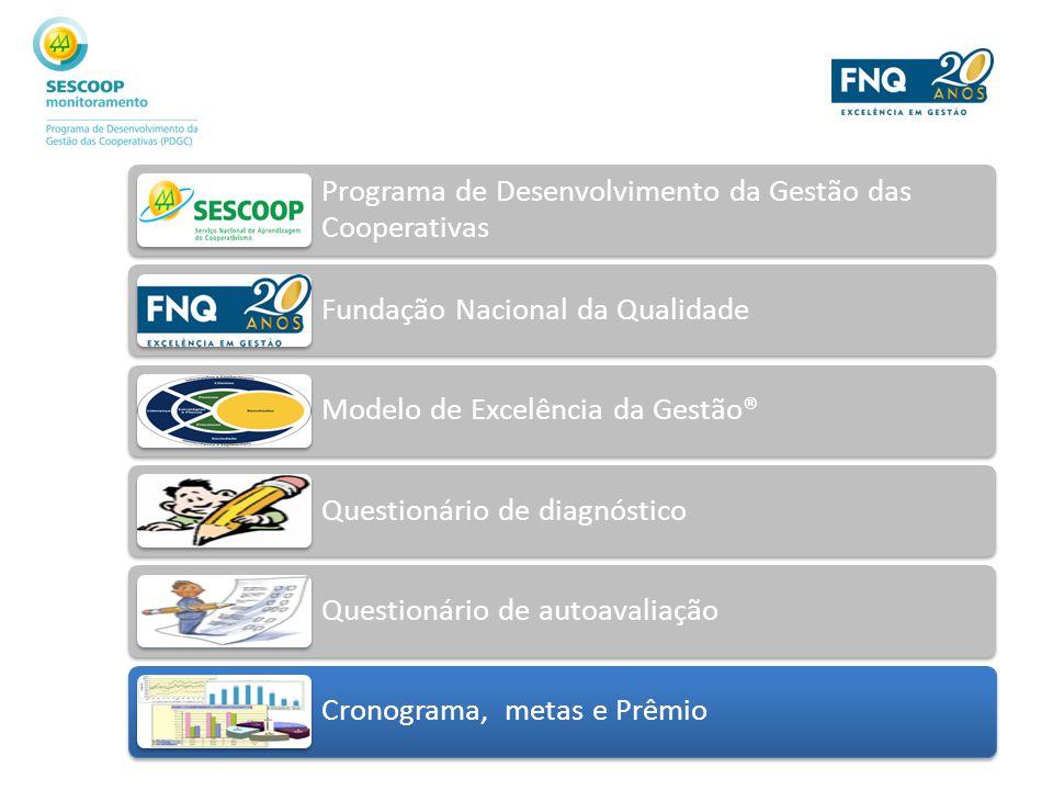 Programa de Desenvolvimento da Gestão das Cooperativas Fundação Nacional da Qualidade Modelo de Excelência da Gestão® Questionário de diagnóstico Ques