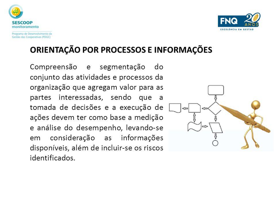 ORIENTAÇÃO POR PROCESSOS E INFORMAÇÕES Compreensão e segmentação do conjunto das atividades e processos da organização que agregam valor para as parte