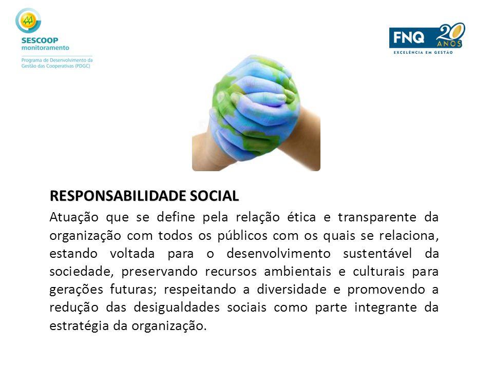 RESPONSABILIDADE SOCIAL Atuação que se define pela relação ética e transparente da organização com todos os públicos com os quais se relaciona, estand