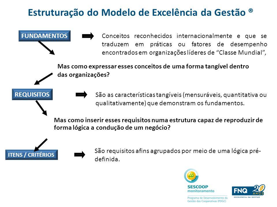 FUNDAMENTOS Conceitos reconhecidos internacionalmente e que se traduzem em práticas ou fatores de desempenho encontrados em organizações líderes de Cl