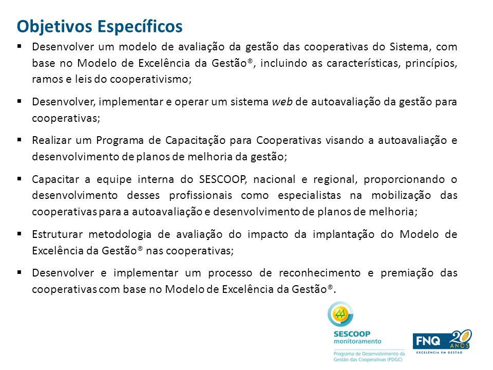 Objetivos Específicos Desenvolver um modelo de avaliação da gestão das cooperativas do Sistema, com base no Modelo de Excelência da Gestão®, incluindo