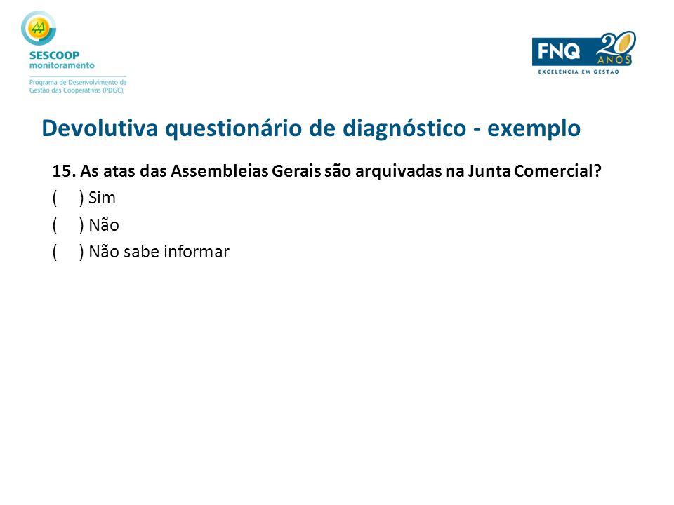 Devolutiva questionário de diagnóstico - exemplo 15. As atas das Assembleias Gerais são arquivadas na Junta Comercial? ( ) Sim ( ) Não ( ) Não sabe in