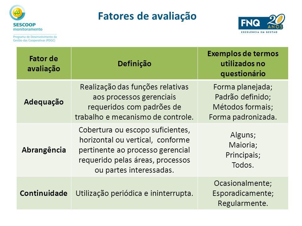 Fator de avaliação Definição Exemplos de termos utilizados no questionário Adequação Realização das funções relativas aos processos gerenciais requeri